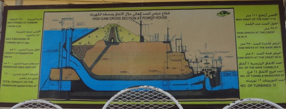 Structure of Aswan High Dam