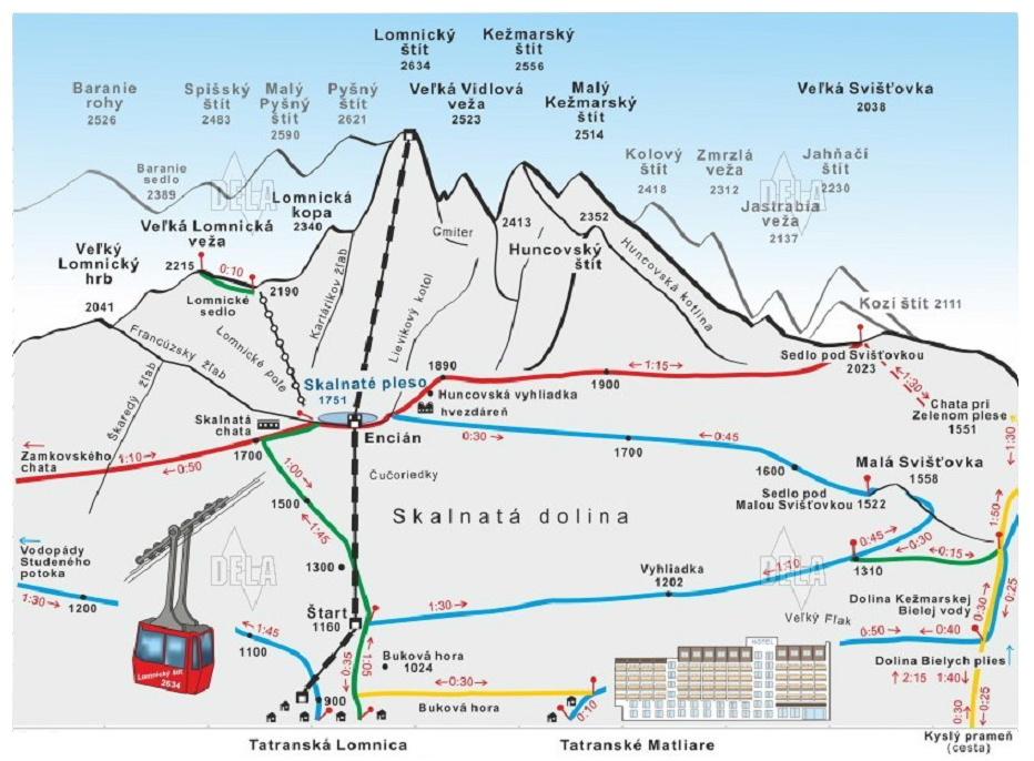 Lominicky Stit, High Tatra | weepingredorger