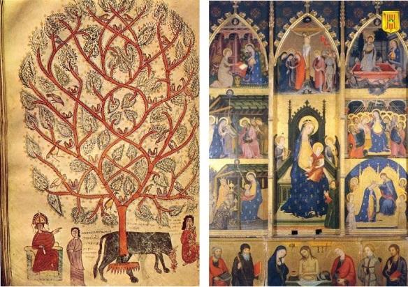 No. 5 MUSEO DIOCESANO. Seu d'Urgell Beat de Liebana . Segle XI. La visio de l'arbre. interpretada per Daniel. And No 38 LA SEU D'URGELL ( Lleida ) Alt.691 m. Retaule d'Abella de la Conca. Pere Serra - Any 1375.