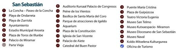 Information of San Sebastián