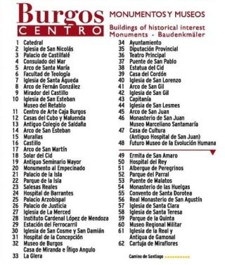 Burgos Information
