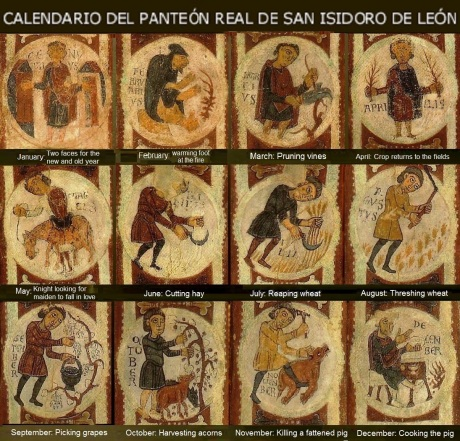 Calendar of San Isidoro de Leon; The calendar is depicted on the beams of the Royal Pantheon.