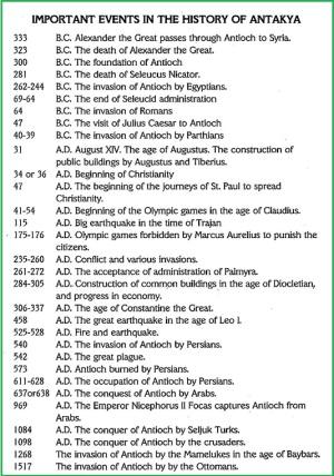 History of Antakya